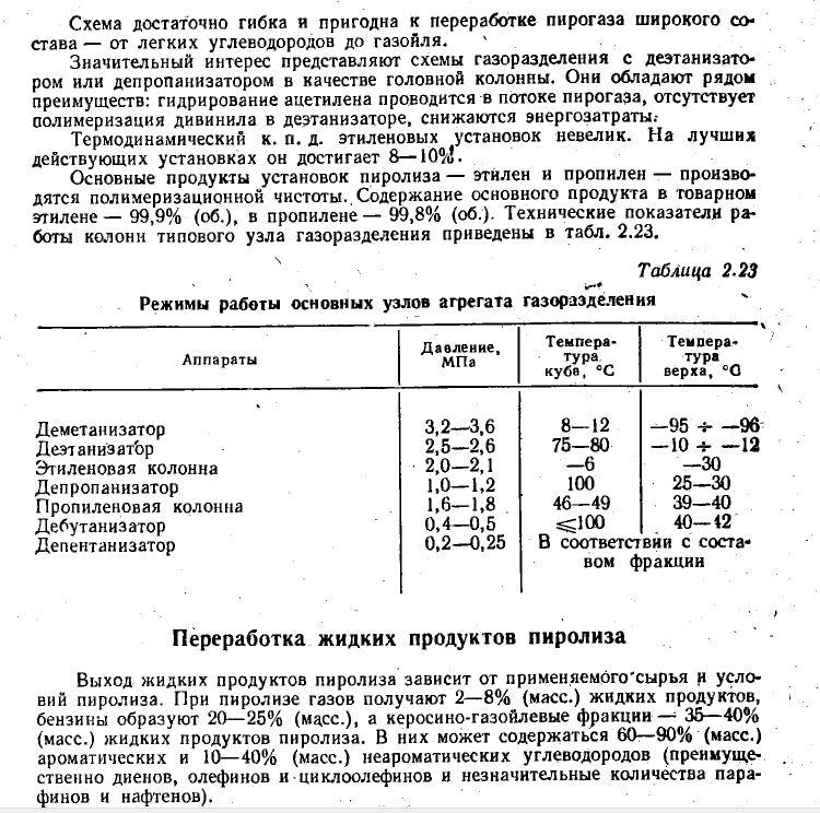 Давления и температурные режимы колонн.JPG